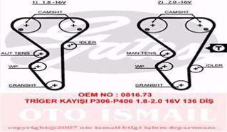 Triger Kayışı 136x254 Cıtroen Xantıa Xsara Zx Peugeot 306 406 605 806 1.8-2.0 16v Lancıa  Ct955 resmi