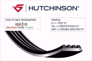 775 K 5 Kanallı Kayış Peugeot Cıtr 106 Saxo 1.5d 1.6 8v 96-04 Lada Nıssan Mıcra 1.5d-lgn Iıı resmi